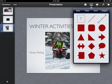 Keynote winter ride