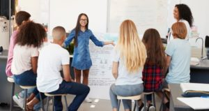 Group presentation engages students and offers student alternative way to present their findings
